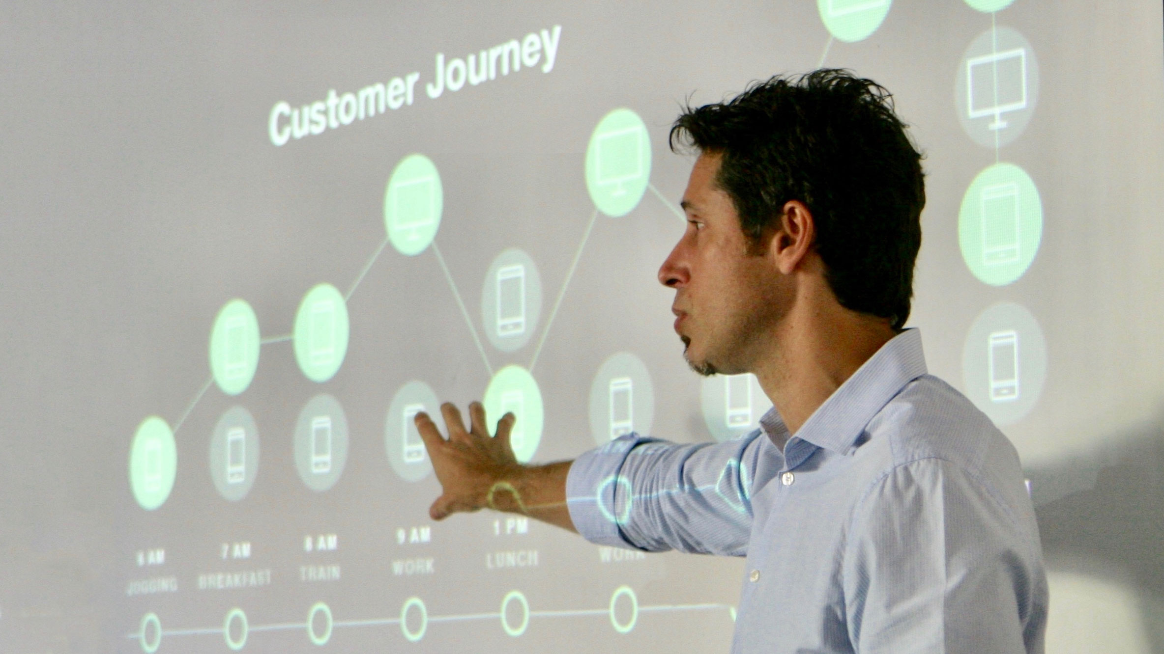 Gabriel Celemin Customer Journey