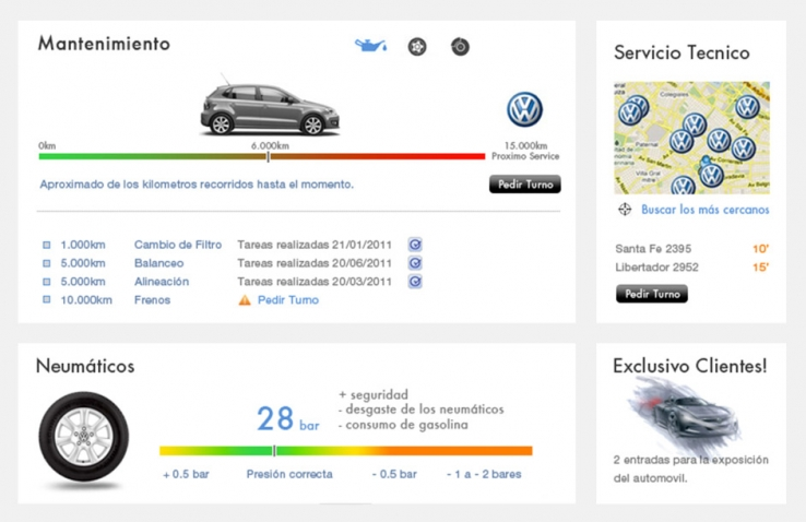 MyVW Producto